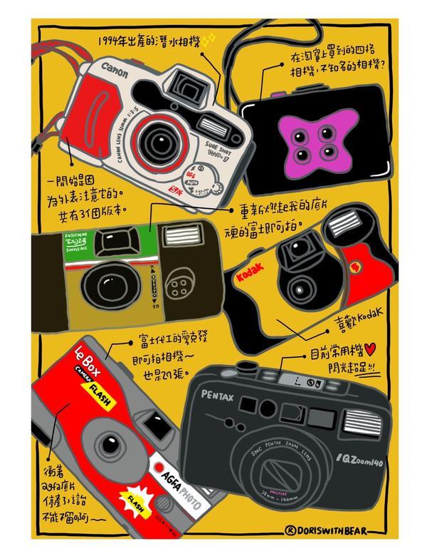 📍朵力圖文筆記:我的底片相機一捲底片,有的可以拍24張、27張、36張,每按下一次快門,因為無法即